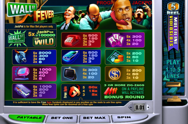 Make Your Fortune with Progressive Jackpot Slots