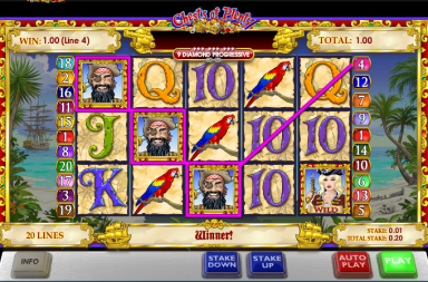Go Adventuring Playing Progressive Jackpot Slots