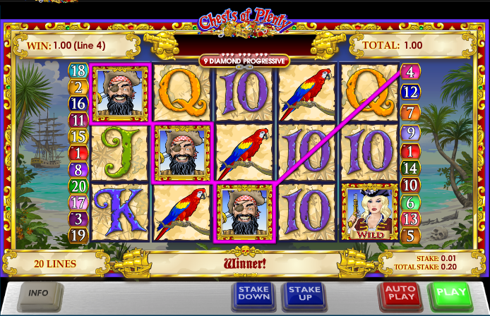 Go Adventuring Playing Progressive Jackpot Slots