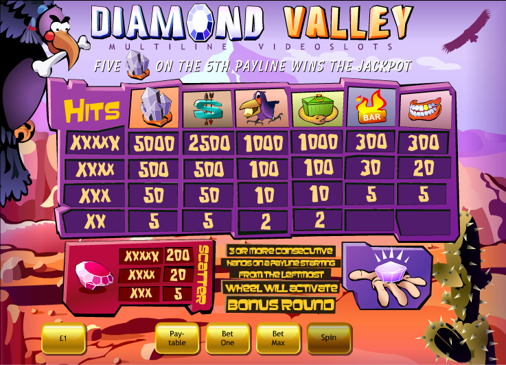 diamond-valley-info
