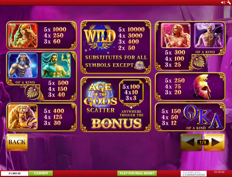 Age-of-the-Gods-online-slot-paytable