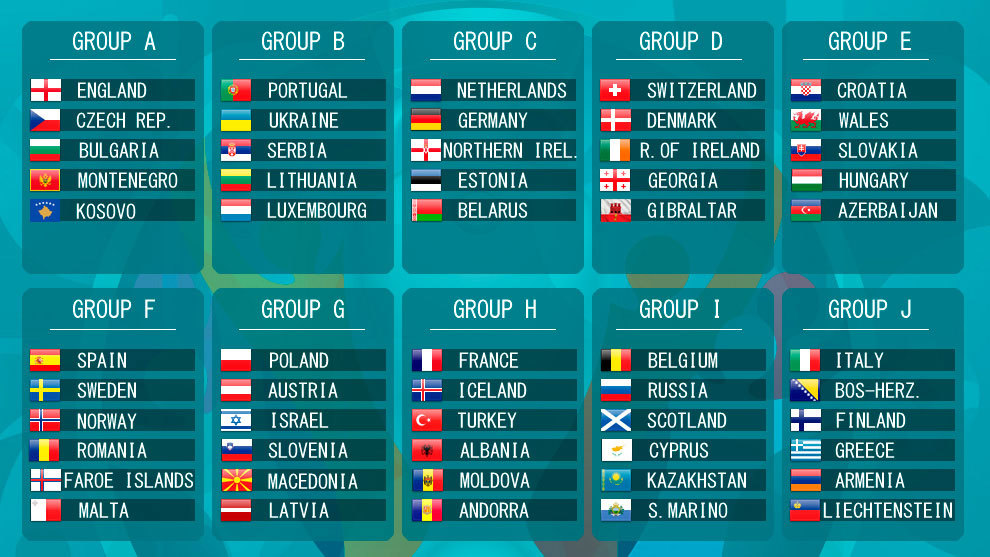 Euro-2020-Qual-List